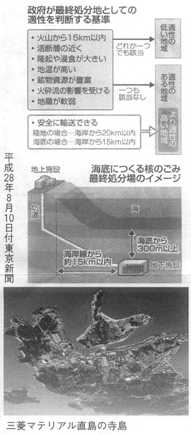 平成28年8月10日付東京新聞 三菱マテリアルの直島の寺島