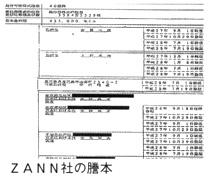 ZANN社の謄本