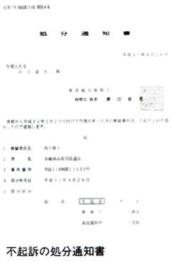 不起訴の処分通知書