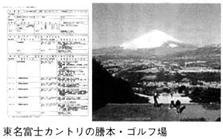 東名富士カントリの謄本・ゴルフ場