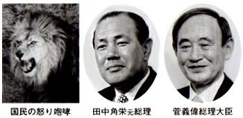 国民の怒り咆哮 田中角栄元総理 菅義偉総理大臣