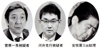 菅原一秀被疑者 河井克行被疑者 安倍晋三前総理